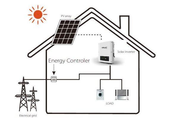 Hệ thống solar hoà lưới