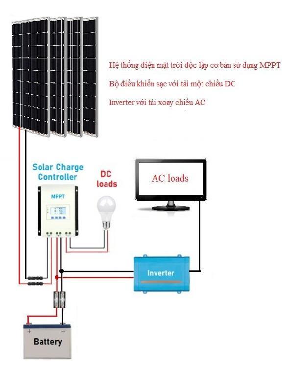 Hệ thống điện mặt trời độc lập sử dụng mppt